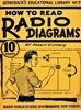 How To Read Radio Diagrams